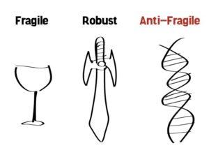 Antifragil-piscologos-terapia-df-cdmx-narvarte